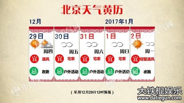 2017年元旦沈阳天气预报,沈阳元旦气温查询